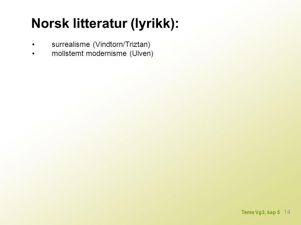 Norsk litteratur (lyrikk): surrealisme (Vindtorn/Triztan) mollstemt modernisme (Ulven) 14 Tema Vg3, kap 5