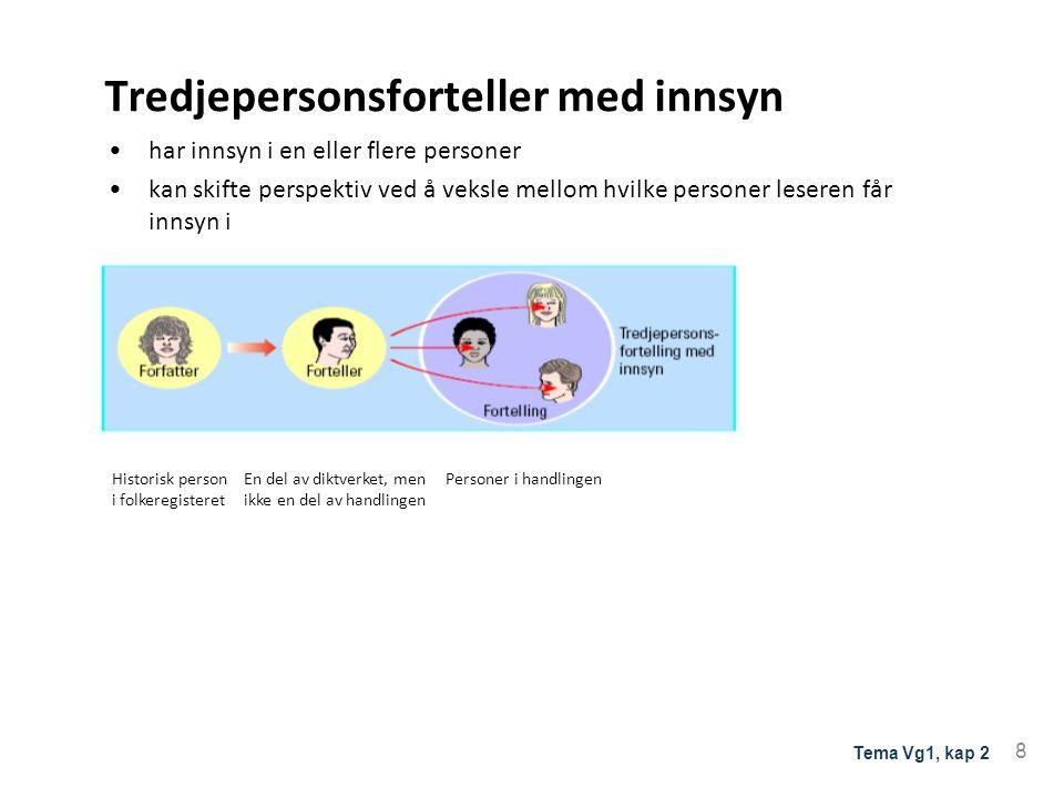 Tredjepersonsforteller med innsyn har innsyn i en eller flere personer kan skifte perspektiv ved å veksle mellom hvilke personer leseren får innsyn i