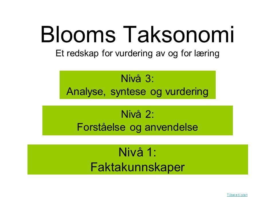 Blooms Taksonomi Et redskap for vurdering av og for læring Nivå 3: Analyse, syntese og vurdering Nivå 2: Forståelse og anvendelse Nivå 1: Faktakunnskaper Tilbake til start