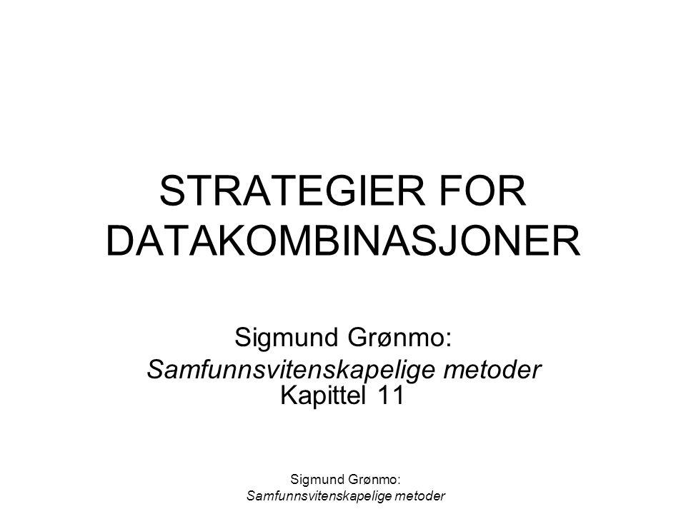 Sigmund Grønmo: Samfunnsvitenskapelige metoder STRATEGIER FOR DATAKOMBINASJONER Sigmund Grønmo: Samfunnsvitenskapelige metoder Kapittel 11