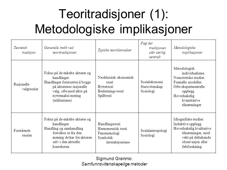 Sigmund Grønmo: Samfunnsvitenskapelige metoder Teoritradisjoner (1): Metodologiske implikasjoner Teoretisk tradisjon Generelle trekk ved teoritradisjo