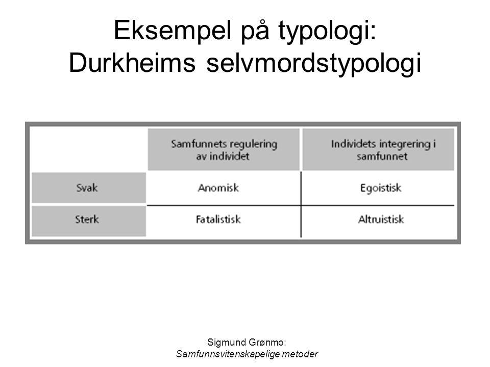 Sigmund Grønmo: Samfunnsvitenskapelige metoder Eksempel på typologi: Durkheims selvmordstypologi