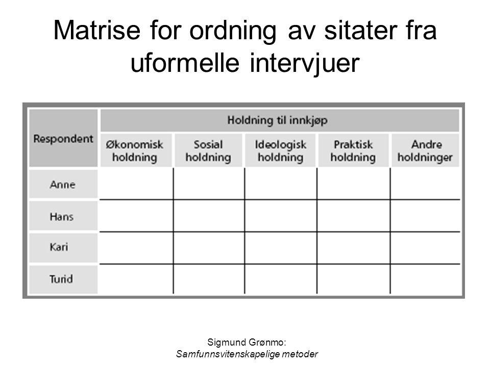 Sigmund Grønmo: Samfunnsvitenskapelige metoder Matrise for ordning av sitater fra uformelle intervjuer