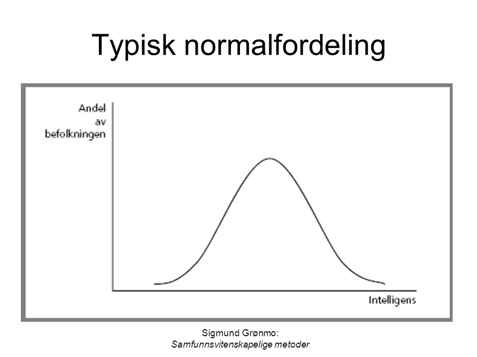 Sigmund Grønmo: Samfunnsvitenskapelige metoder Typisk normalfordeling