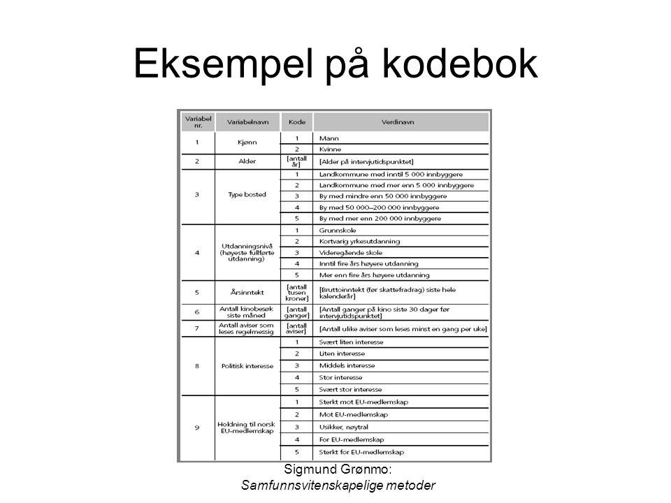 Sigmund Grønmo: Samfunnsvitenskapelige metoder Eksempel på kodebok