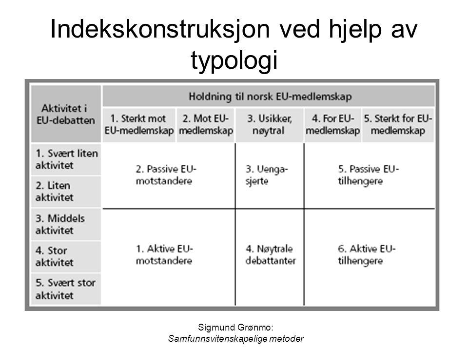 Sigmund Grønmo: Samfunnsvitenskapelige metoder Indekskonstruksjon ved hjelp av typologi