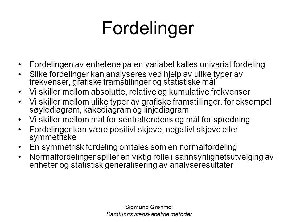 Sigmund Grønmo: Samfunnsvitenskapelige metoder Fordelinger Fordelingen av enhetene på en variabel kalles univariat fordeling Slike fordelinger kan ana