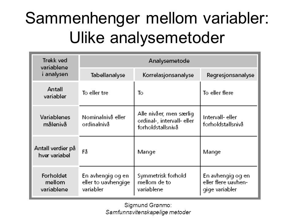 Sigmund Grønmo: Samfunnsvitenskapelige metoder Tabellanalyse Bivariat og multivariat tabellanalyse går ut på å sammenlikne betingede fordelinger.