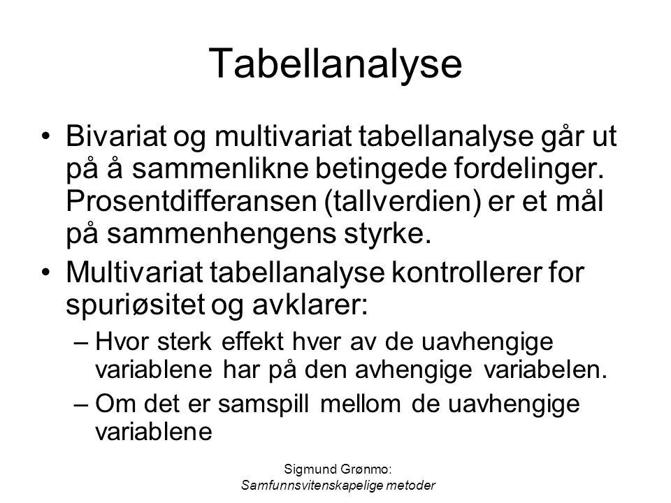 Sigmund Grønmo: Samfunnsvitenskapelige metoder Tabellanalyse Bivariat og multivariat tabellanalyse går ut på å sammenlikne betingede fordelinger. Pros