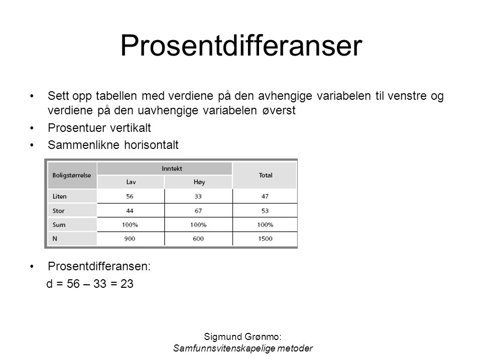 Sigmund Grønmo: Samfunnsvitenskapelige metoder Prosentdifferanser Sett opp tabellen med verdiene på den avhengige variabelen til venstre og verdiene på den uavhengige variabelen øverst Prosentuer vertikalt Sammenlikne horisontalt Prosentdifferansen: d = 56 – 33 = 23