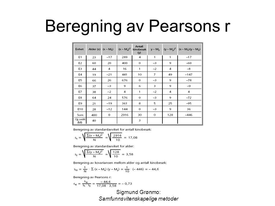 Sigmund Grønmo: Samfunnsvitenskapelige metoder Beregning av Pearsons r