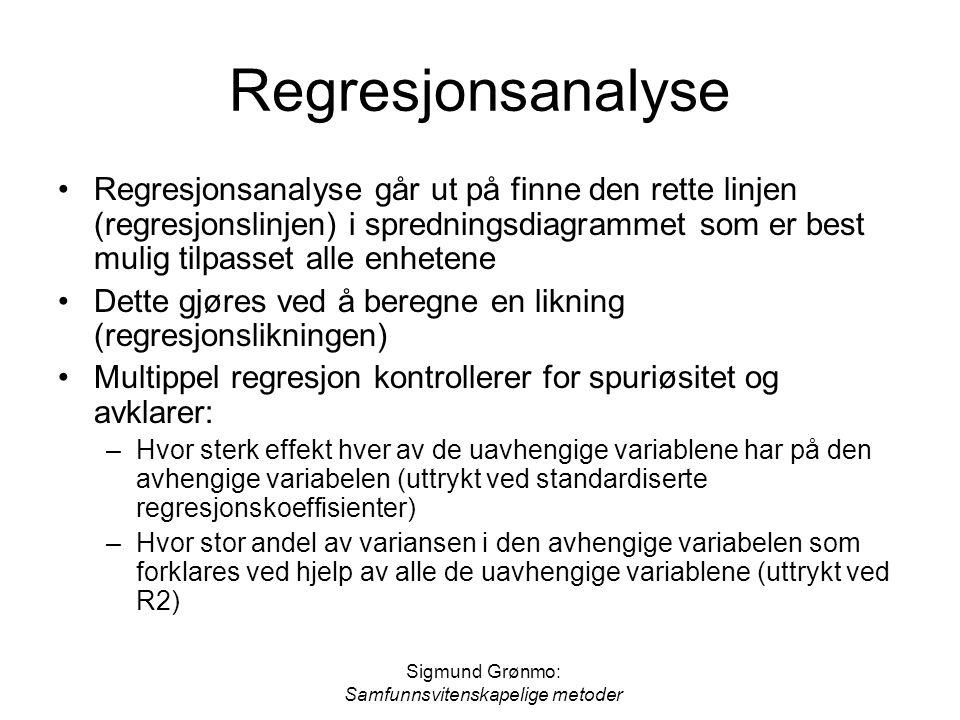 Sigmund Grønmo: Samfunnsvitenskapelige metoder Regresjonsanalyse Regresjonsanalyse går ut på finne den rette linjen (regresjonslinjen) i spredningsdiagrammet som er best mulig tilpasset alle enhetene Dette gjøres ved å beregne en likning (regresjonslikningen) Multippel regresjon kontrollerer for spuriøsitet og avklarer: –Hvor sterk effekt hver av de uavhengige variablene har på den avhengige variabelen (uttrykt ved standardiserte regresjonskoeffisienter) –Hvor stor andel av variansen i den avhengige variabelen som forklares ved hjelp av alle de uavhengige variablene (uttrykt ved R2)