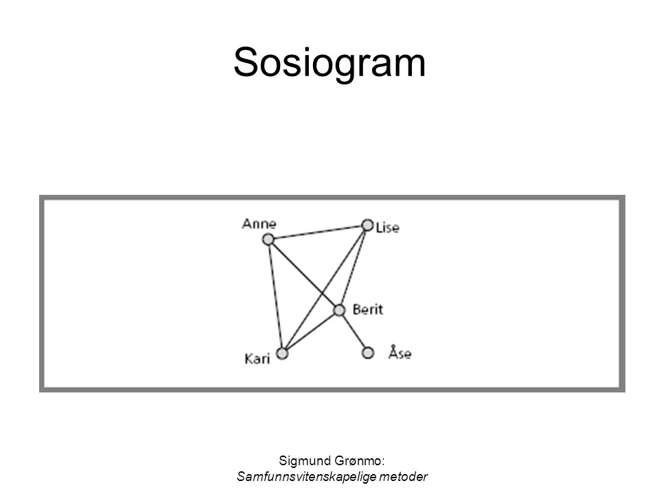 Sigmund Grønmo: Samfunnsvitenskapelige metoder Sosiogram