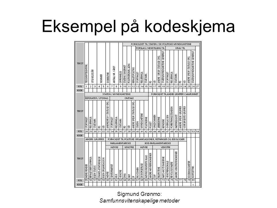 Sigmund Grønmo: Samfunnsvitenskapelige metoder Eksempel på kodeskjema