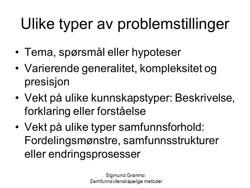 Sigmund Grønmo: Samfunnsvitenskapelige metoder Ulike typer av problemstillinger Tema, spørsmål eller hypoteser Varierende generalitet, kompleksitet og
