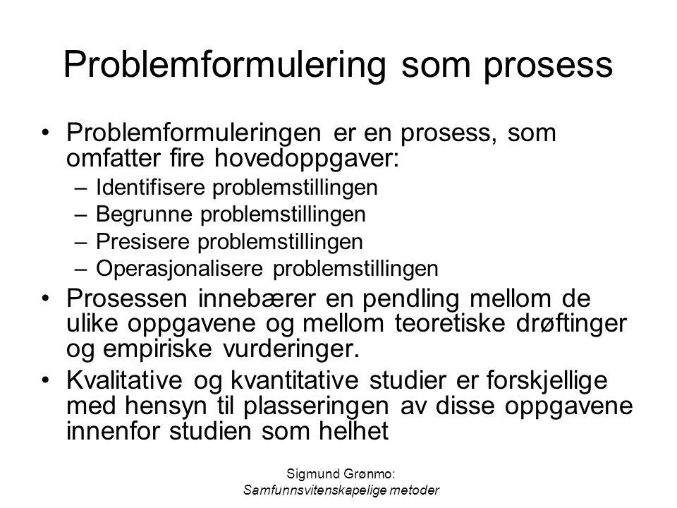 Sigmund Grønmo: Samfunnsvitenskapelige metoder Problemformulering som prosess Problemformuleringen er en prosess, som omfatter fire hovedoppgaver: –Id