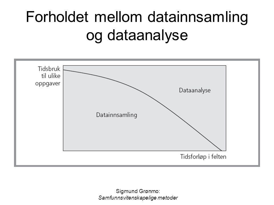 Sigmund Grønmo: Samfunnsvitenskapelige metoder Forholdet mellom datainnsamling og dataanalyse