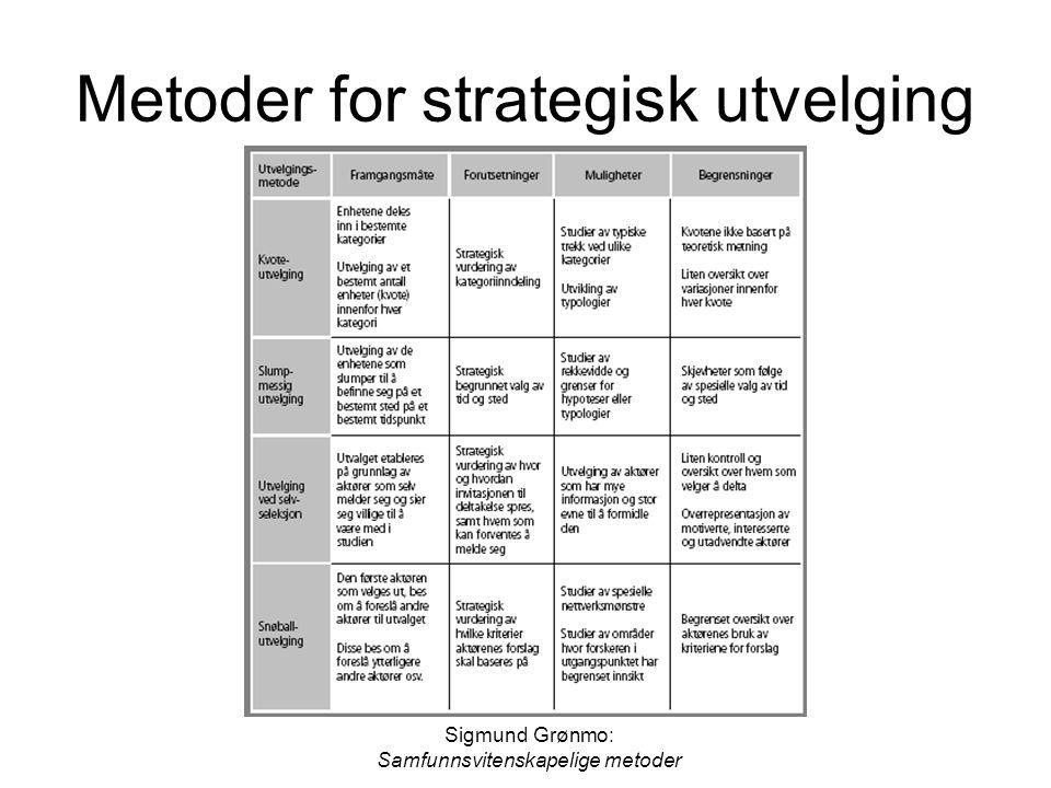 Sigmund Grønmo: Samfunnsvitenskapelige metoder Metoder for strategisk utvelging