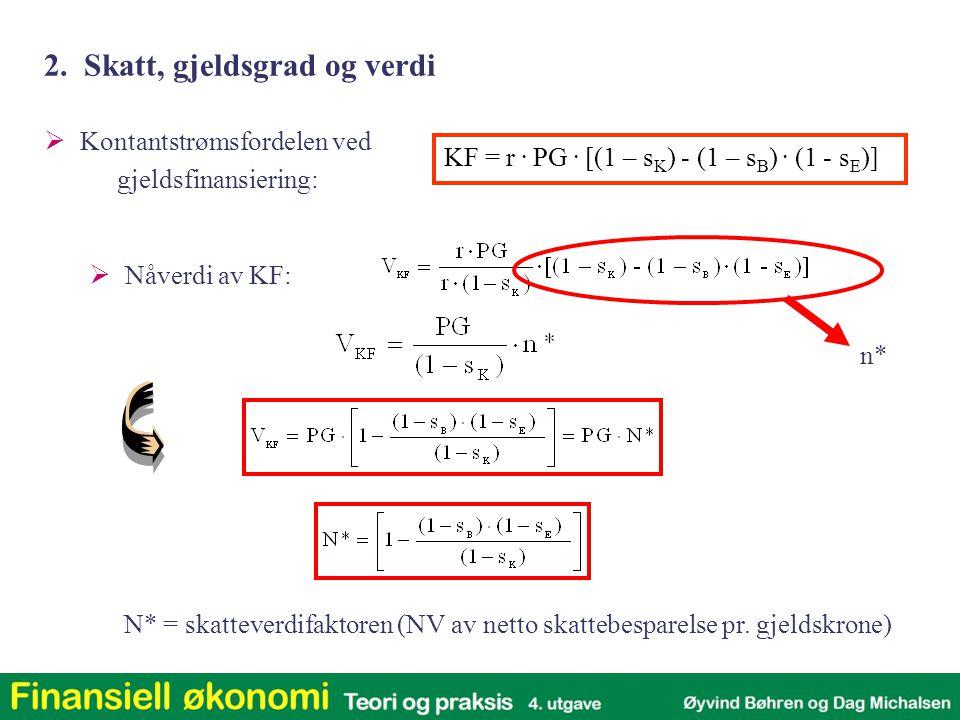 N* = skatteverdifaktoren (NV av netto skattebesparelse pr. gjeldskrone)  Kontantstrømsfordelen ved gjeldsfinansiering: KF = r. PG. [(1 – s K ) - (1 –