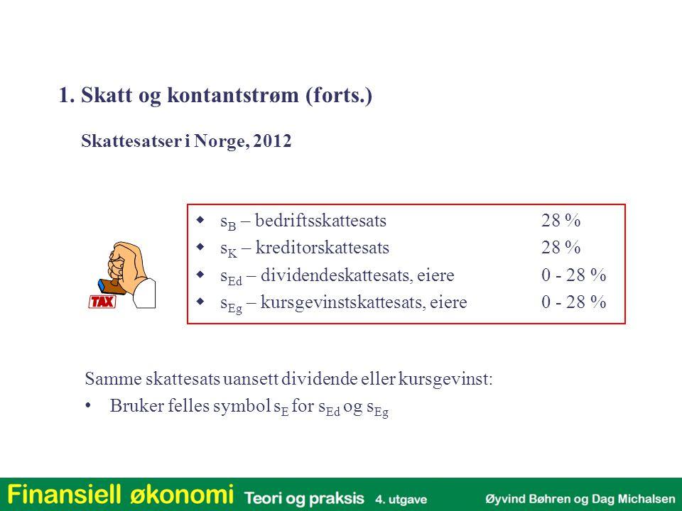 28 % 0 - 28 %  s B – bedriftsskattesats  s K – kreditorskattesats  s Ed – dividendeskattesats, eiere  s Eg – kursgevinstskattesats, eiere Skattesa