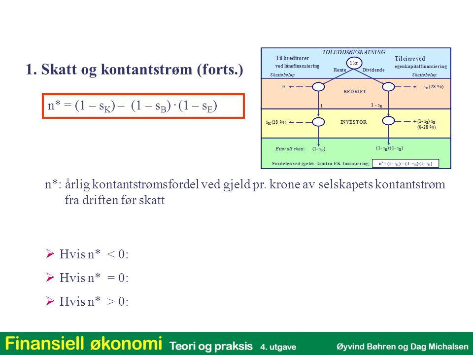  Hvis n* < 0:  Hvis n* = 0:  Hvis n* > 0: n*: årlig kontantstrømsfordel ved gjeld pr. krone av selskapets kontantstrøm fra driften før skatt n* = (