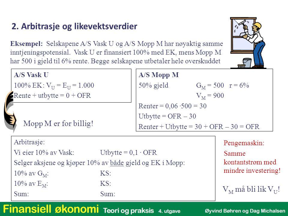 A/S Vask U 100% EK: V U = E U = 1.000 Rente + utbytte = 0 + OFR Eksempel: Selskapene A/S Vask U og A/S Mopp M har nøyaktig samme inntjeningspotensial.