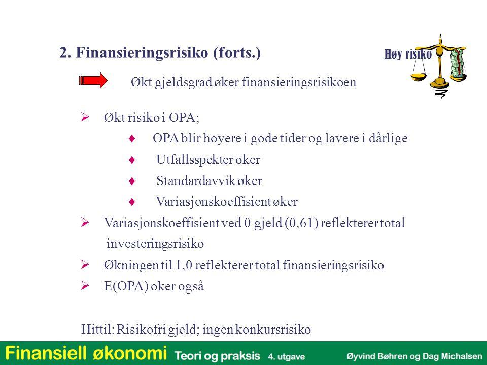 Økt gjeldsgrad øker finansieringsrisikoen Hittil: Risikofri gjeld; ingen konkursrisiko  Økt risiko i OPA; ♦OPA blir høyere i gode tider og lavere i d