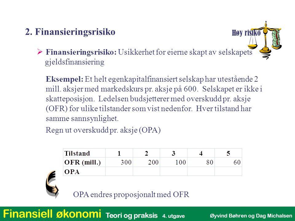 OPA endres proposjonalt med OFR Eksempel: Et helt egenkapitalfinansiert selskap har utestående 2 mill. aksjer med markedskurs pr. aksje på 600. Selska