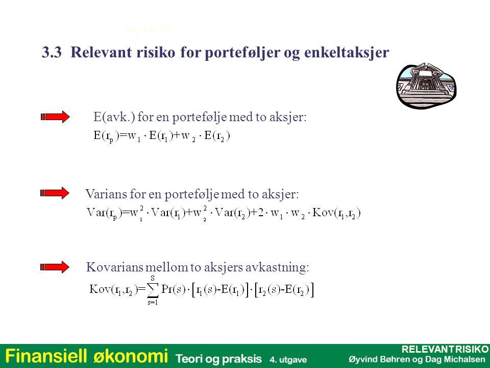 Kap 1,2 - 14 3.3 Relevant risiko for porteføljer og enkeltaksjer Varians for en portefølje med to aksjer: Kovarians mellom to aksjers avkastning: E(av