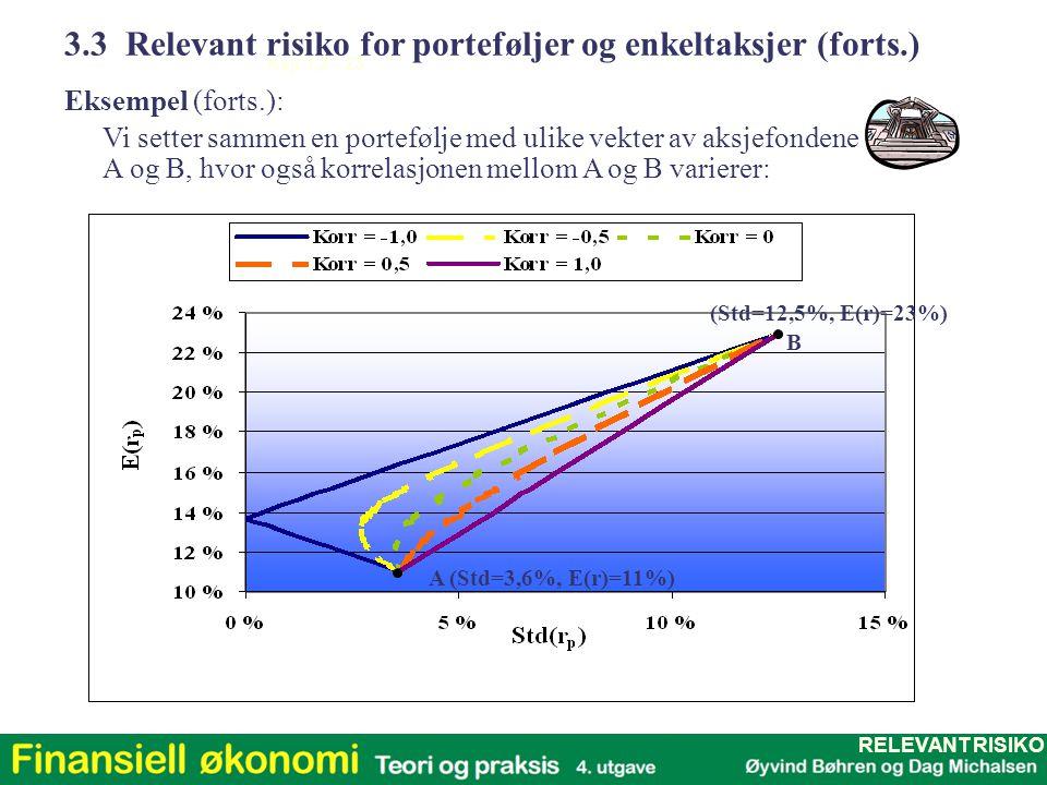 Kap 1,2 - 23 3.3 Relevant risiko for porteføljer og enkeltaksjer (forts.) Eksempel (forts.): Vi setter sammen en portefølje med ulike vekter av aksjef
