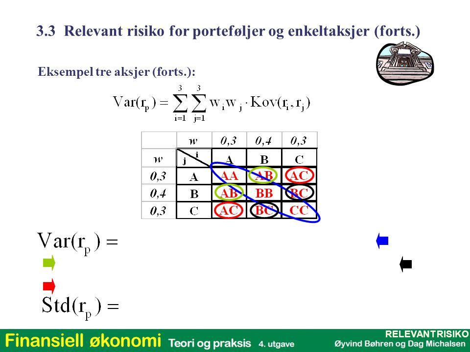 Kap 1,2 - 28 Eksempel tre aksjer (forts.): 3.3 Relevant risiko for porteføljer og enkeltaksjer (forts.) RELEVANT RISIKO