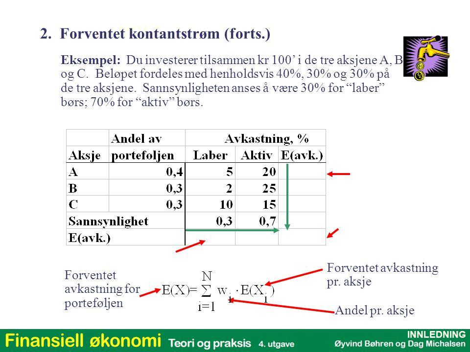 Kap 1,2 - 9 2. Forventet kontantstrøm (forts.) Eksempel: Du investerer tilsammen kr 100' i de tre aksjene A, B og C. Beløpet fordeles med henholdsvis