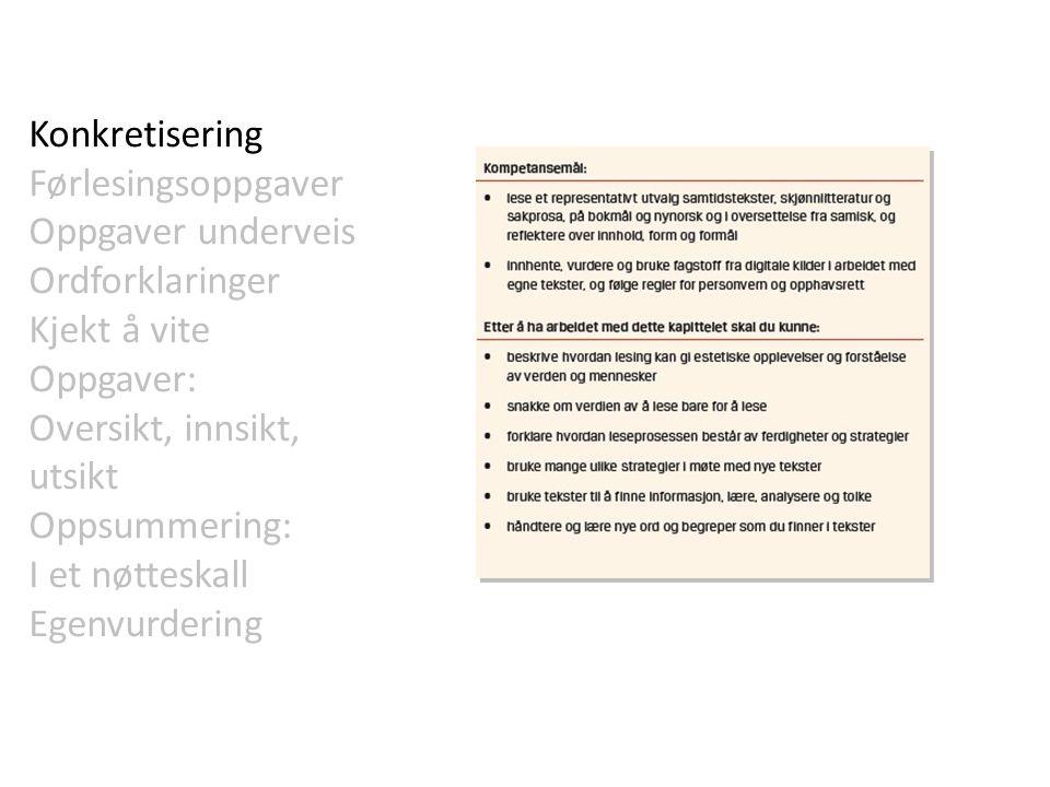 Konkretisering Førlesingsoppgaver Oppgaver underveis Ordforklaringer Kjekt å vite Oppgaver: Oversikt, innsikt, utsikt Oppsummering: I et nøtteskall Egenvurdering