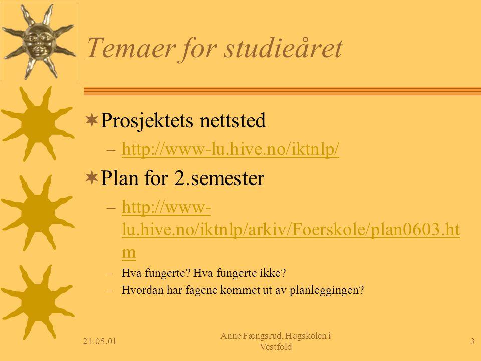 21.05.013 Anne Fængsrud, Høgskolen i Vestfold Temaer for studieåret  Prosjektets nettsted – http://www-lu.hive.no/iktnlp/ http://www-lu.hive.no/iktnl