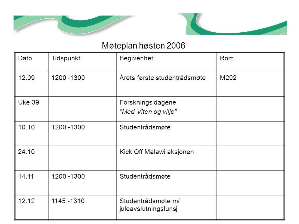 """Møteplan høsten 2006 DatoTidspunktBegivenhetRom 12.091200 -1300Årets første studentrådsmøteM202 Uke 39Forsknings dagene """"Med Viten og vilje"""" 10.101200"""