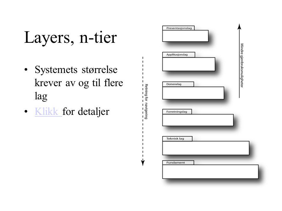 Layers, n-tier Systemets størrelse krever av og til flere lag Klikk for detaljerKlikk