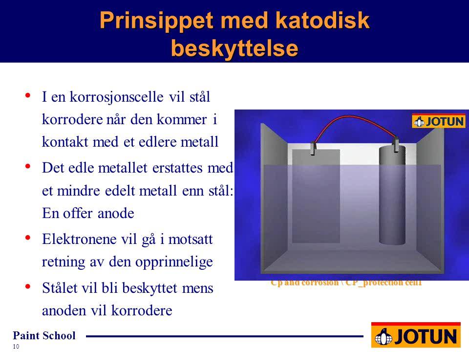 Paint School 10 Prinsippet med katodisk beskyttelse I en korrosjonscelle vil stål korrodere når den kommer i kontakt med et edlere metall Det edle met