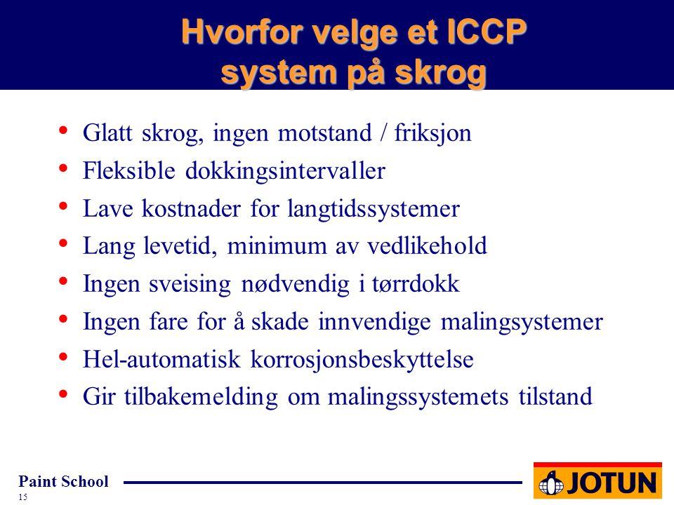 Paint School 15 Hvorfor velge et ICCP system på skrog Glatt skrog, ingen motstand / friksjon Fleksible dokkingsintervaller Lave kostnader for langtids