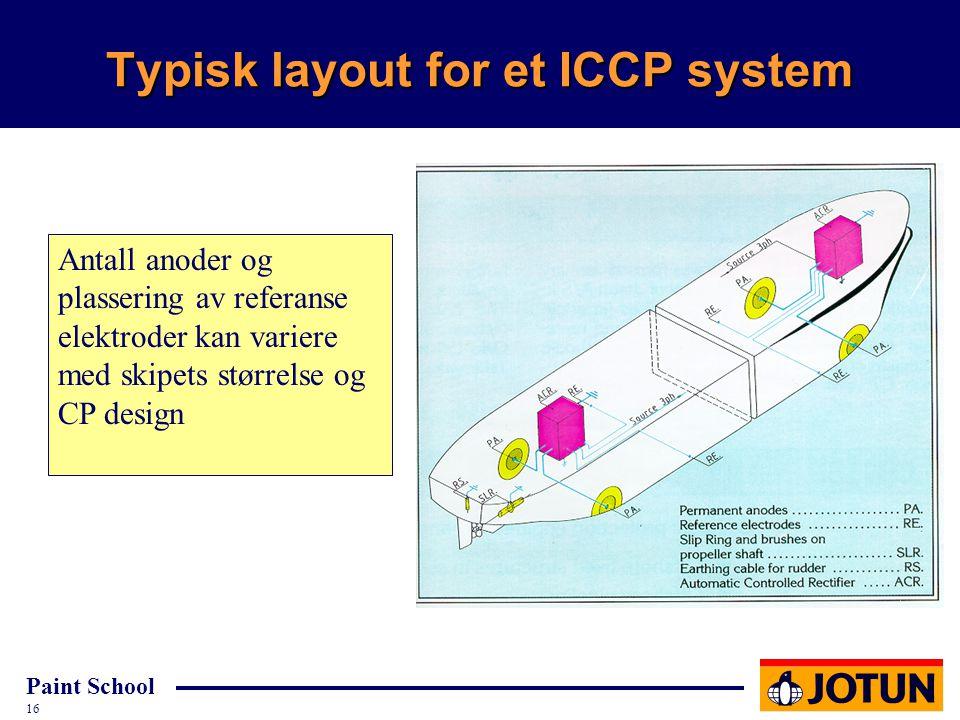 Paint School 16 Typisk layout for et ICCP system Antall anoder og plassering av referanse elektroder kan variere med skipets størrelse og CP design