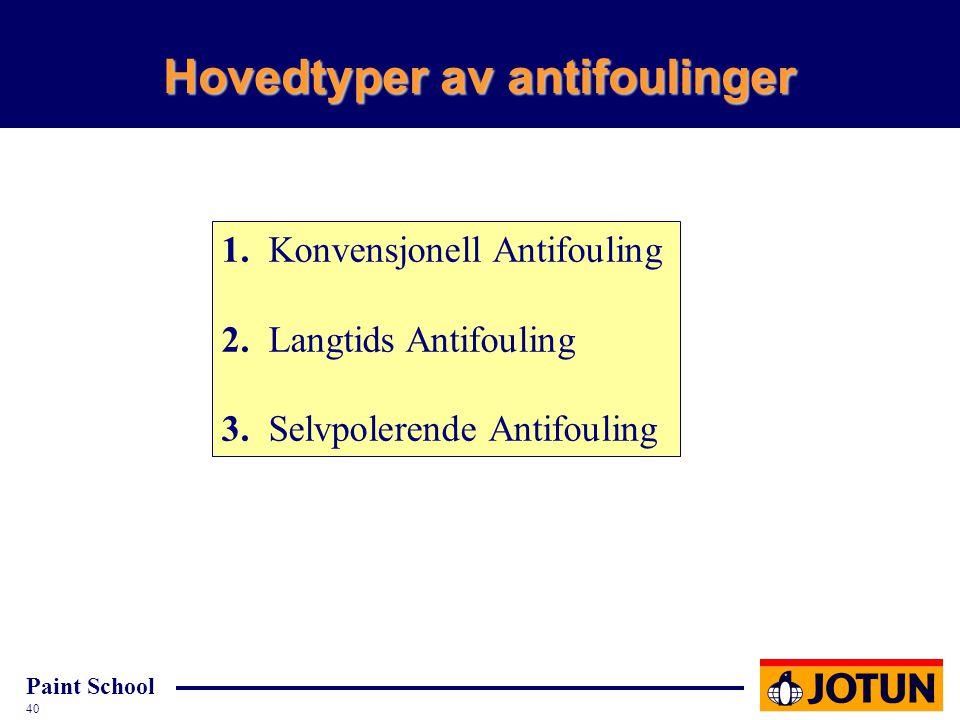 Paint School 40 Hovedtyper av antifoulinger 1. Konvensjonell Antifouling 2. Langtids Antifouling 3. Selvpolerende Antifouling