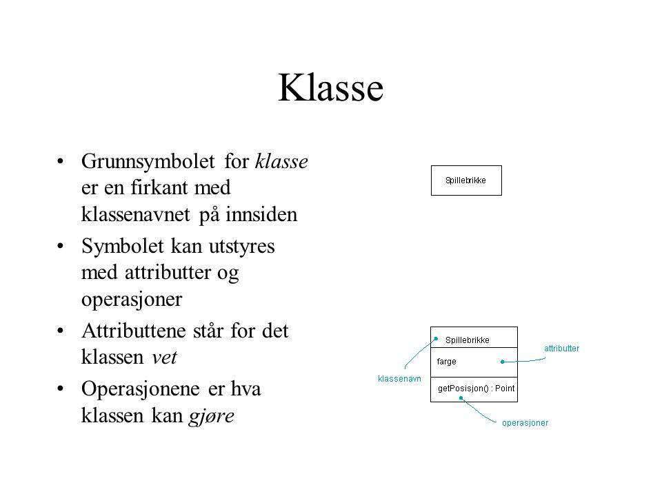 Klasse Grunnsymbolet for klasse er en firkant med klassenavnet på innsiden Symbolet kan utstyres med attributter og operasjoner Attributtene står for det klassen vet Operasjonene er hva klassen kan gjøre