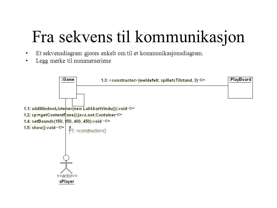 Fra sekvens til kommunikasjon Et sekvensdiagram gjøres enkelt om til et kommunikasjonsdiagram. Legg merke til nummerseriene