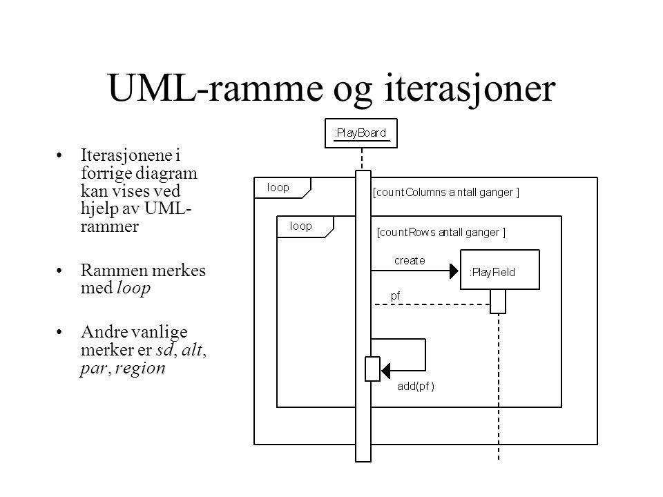 UML-ramme og iterasjoner Iterasjonene i forrige diagram kan vises ved hjelp av UML- rammer Rammen merkes med loop Andre vanlige merker er sd, alt, par