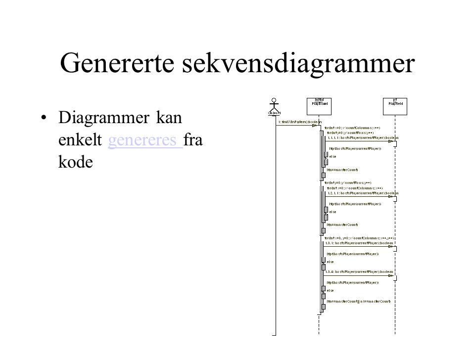 Genererte sekvensdiagrammer Diagrammer kan enkelt genereres fra kodegenereres