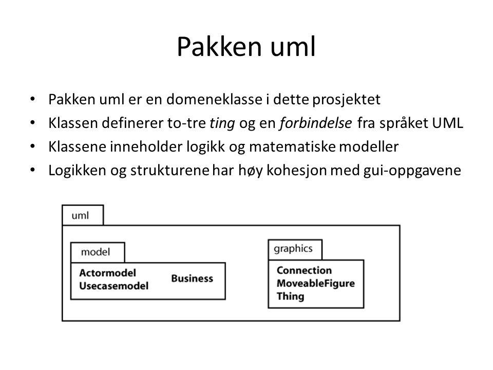 Pakken uml Pakken uml er en domeneklasse i dette prosjektet Klassen definerer to-tre ting og en forbindelse fra språket UML Klassene inneholder logikk og matematiske modeller Logikken og strukturene har høy kohesjon med gui-oppgavene