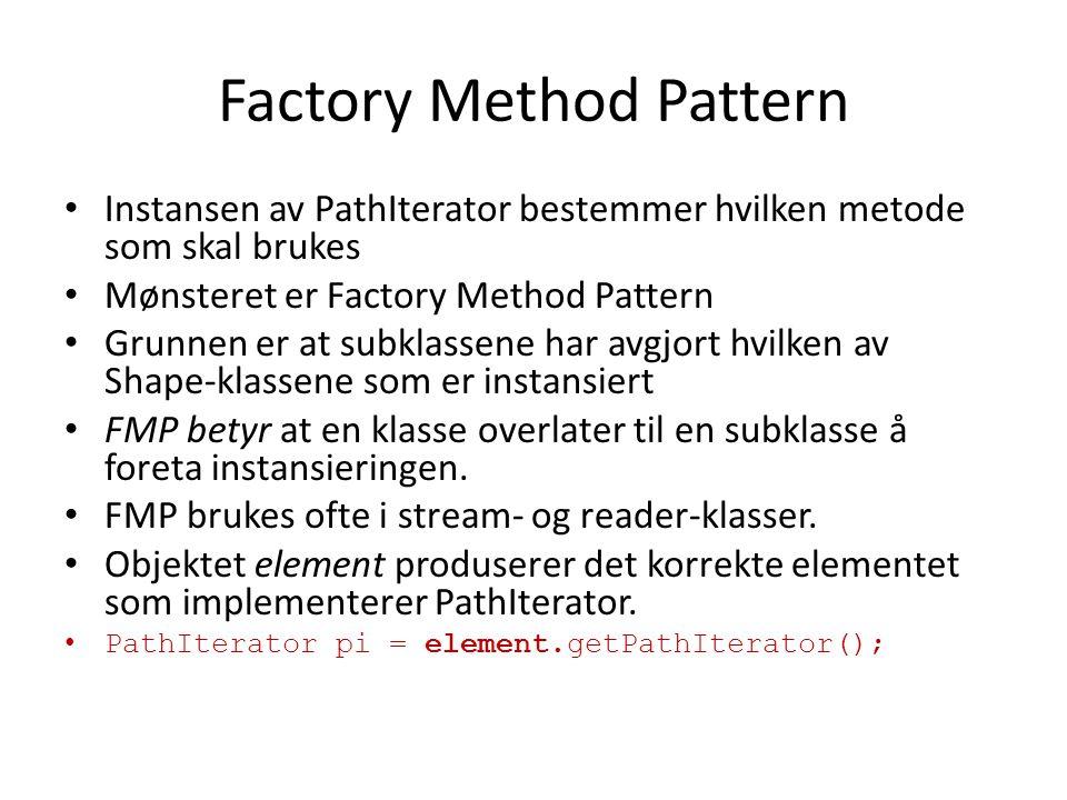 Factory Method Pattern Instansen av PathIterator bestemmer hvilken metode som skal brukes Mønsteret er Factory Method Pattern Grunnen er at subklassene har avgjort hvilken av Shape-klassene som er instansiert FMP betyr at en klasse overlater til en subklasse å foreta instansieringen.