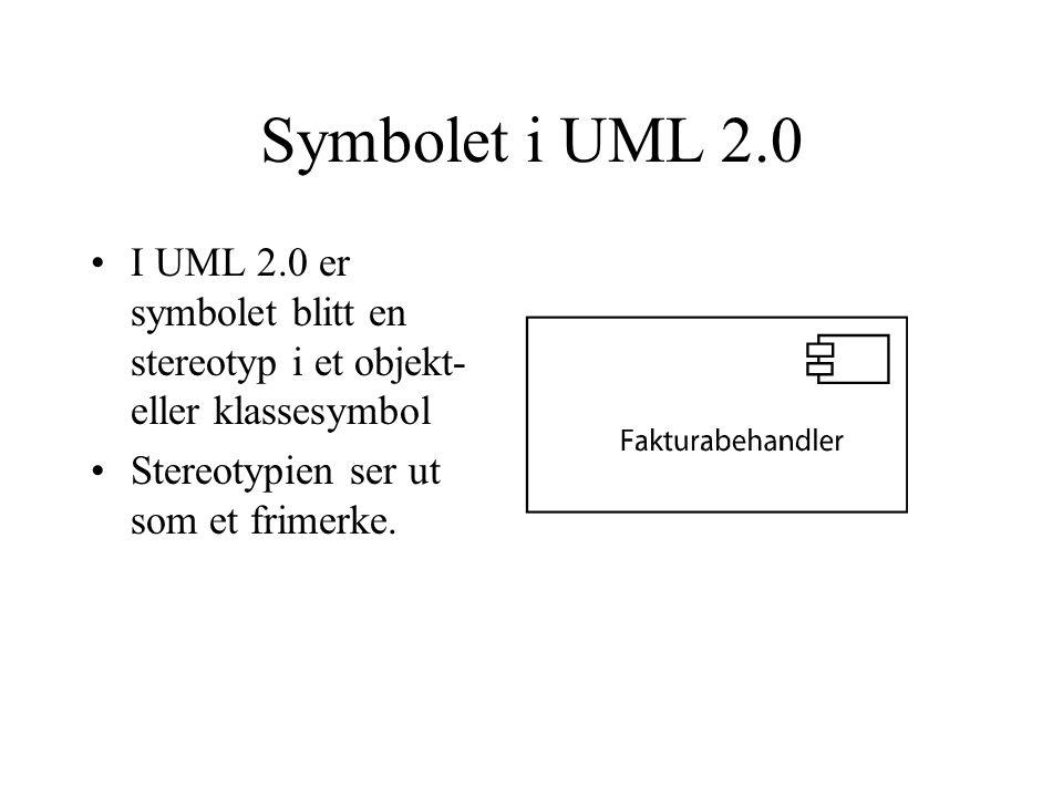 Symbolet i UML 2.0 I UML 2.0 er symbolet blitt en stereotyp i et objekt- eller klassesymbol Stereotypien ser ut som et frimerke.
