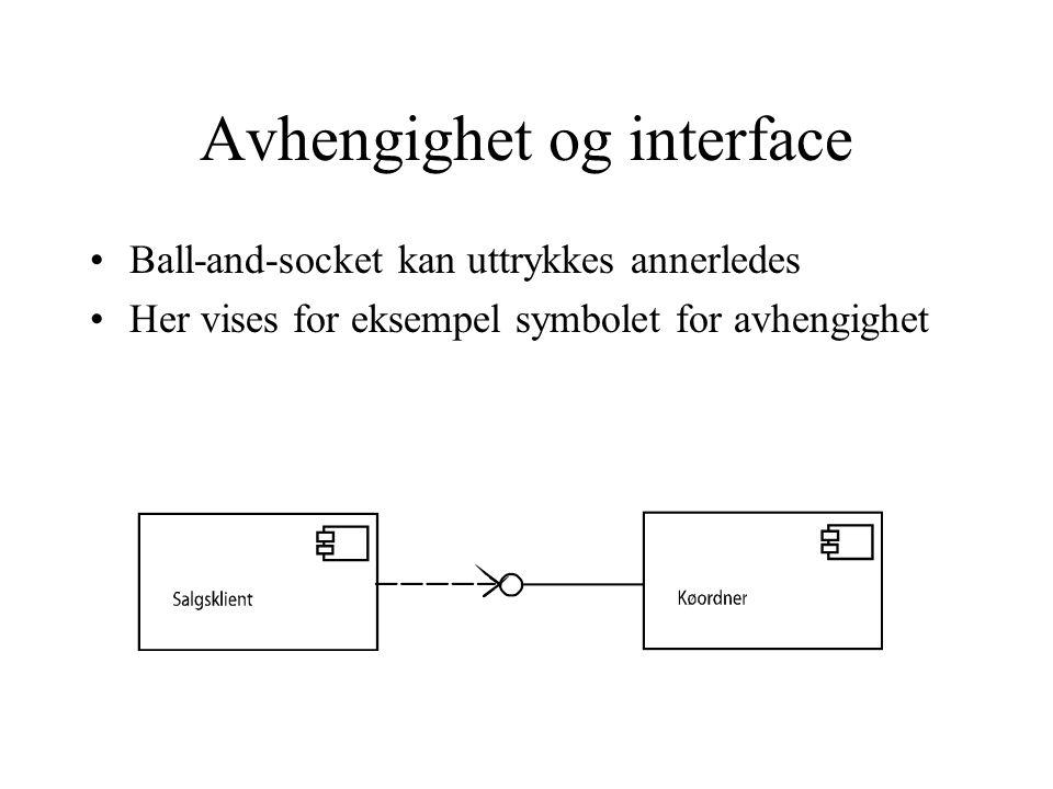 Avhengighet og interface Ball-and-socket kan uttrykkes annerledes Her vises for eksempel symbolet for avhengighet