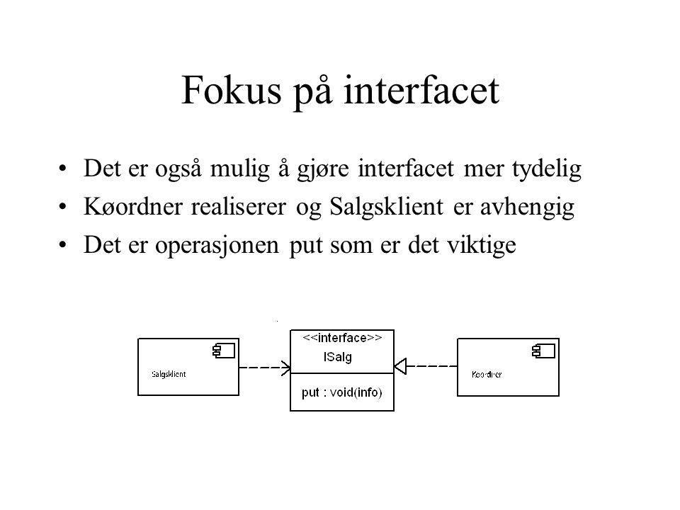 Fokus på interfacet Det er også mulig å gjøre interfacet mer tydelig Køordner realiserer og Salgsklient er avhengig Det er operasjonen put som er det viktige