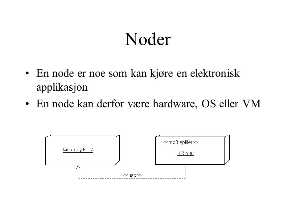 Noder En node er noe som kan kjøre en elektronisk applikasjon En node kan derfor være hardware, OS eller VM